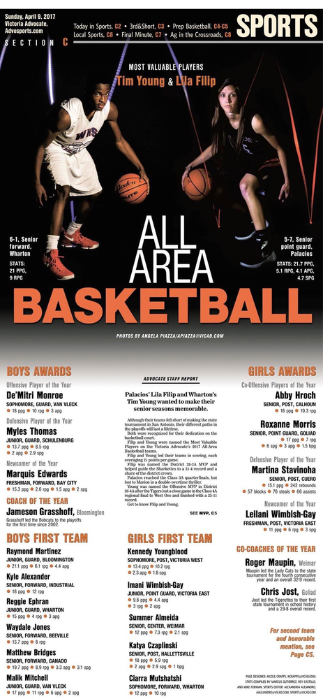 ALL AREA BASKETBALL